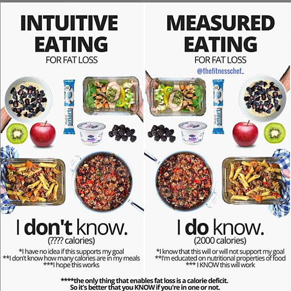 IntuitiveEating-vs-MeasuredEating