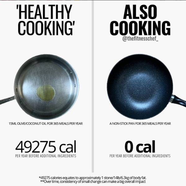 Oils.Everywhere.In.Foods.Eating.Out