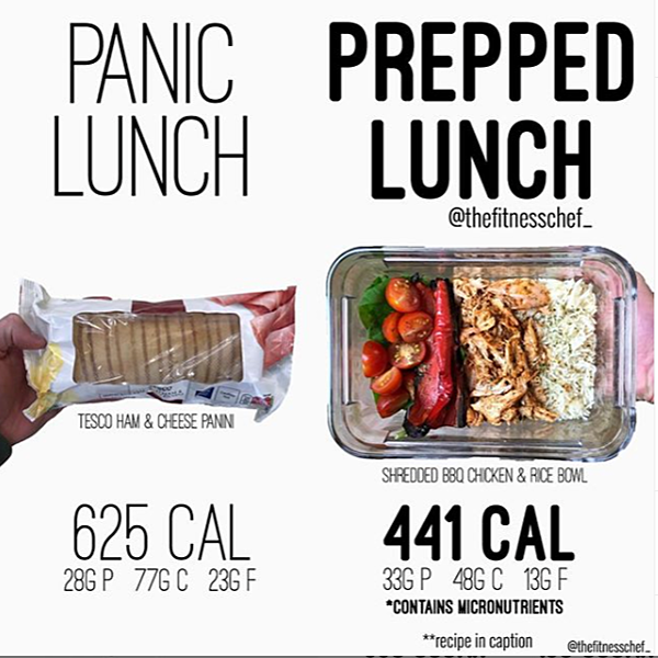 PanicLunch-vs-Prepped-Food