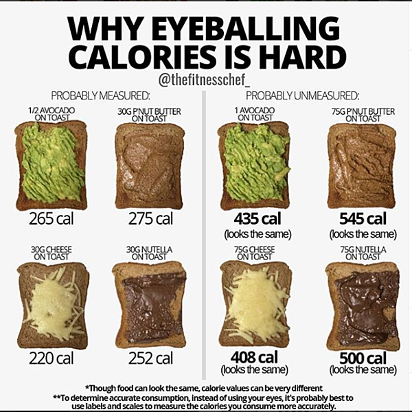 Why-Eyeballing-Calories-Is-Hard
